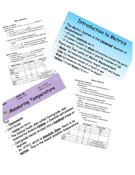 Metric Measuring Cloze Notes and PowerPoint