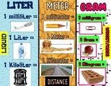 Metric Measurement Conversion Chart and Benchmark Poster