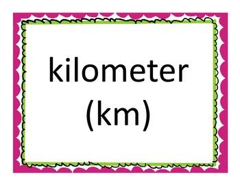 Metric Meter Posters