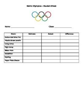 Metric Olympics - Metric Measurement Activity
