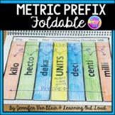 Metric Prefix Foldable