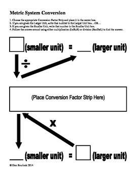 Metric System Conversion Help Sheet
