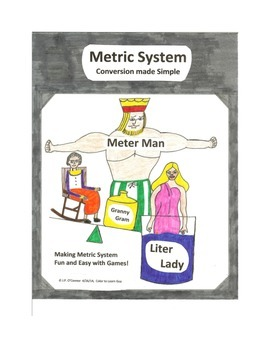 Metric System -  Conversion Made Simple