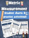 Metric Measurement System Activities