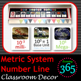 Metric System Number Line - Classroom Decor