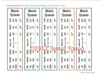 Metric System Paper Bookmarks