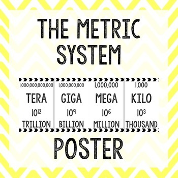 Metric System Poster By A Day In The Life Of A Wv Teacher Tpt