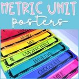 Metric System Posters (metric unit)