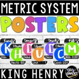 Measurement Metric Posters King Henry Doesn't Usually Drin