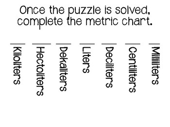 Metric System Puzzle