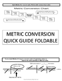 Metric System Quick Guide Foldable