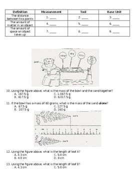 Metric System Quiz