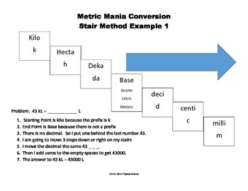 Metric System Simple Stair Ladder Method Convert to Smaller Units