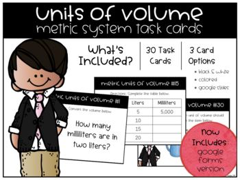 Metric System Units of Volume Task Cards