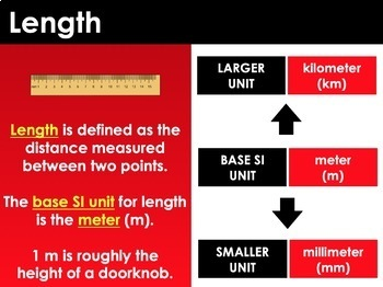 PPT - Metric System and Metric Conversions