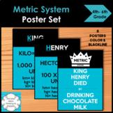 Metric System of Measurement Poster Set
