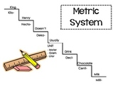 Metric Systems Conversion Chart