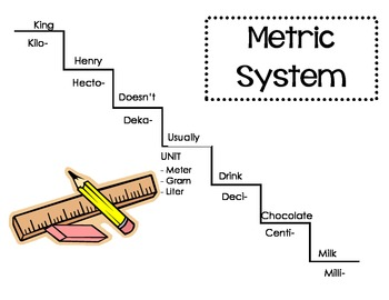 metric systems conversion chart by beachteach5 tpt. Black Bedroom Furniture Sets. Home Design Ideas