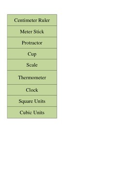 Metric Unit Tool Sort