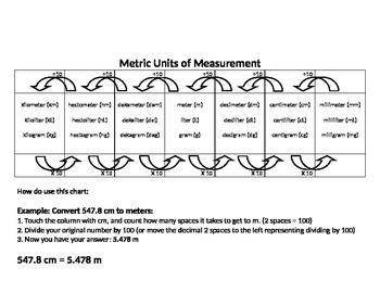 metric units conversion chart by robin falk teachers pay teachers. Black Bedroom Furniture Sets. Home Design Ideas