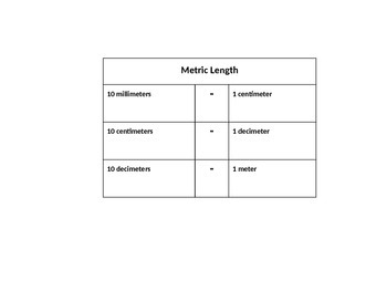 Metric Units of Length with Student Worksheet