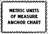 Metric Units of Measure Anchor Chart