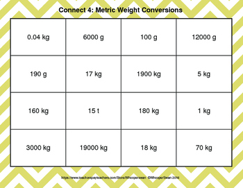 Metric Weight Conversions - Connect 4 Game