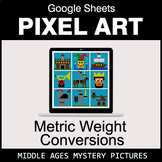 Metric Weight Conversions - Google Sheets Pixel Art - Middle Ages
