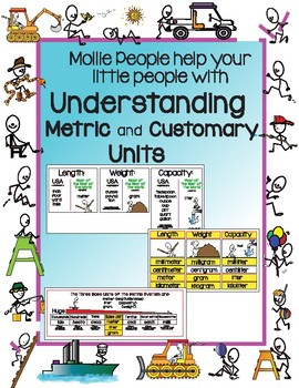 Metric and Customary Units:  Making Sense of it All!!