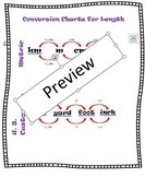 Metric and Customary length conversion chart