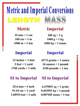 Metric and Imperial Conversions