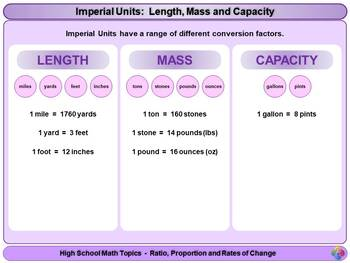 Metric and Imperial Units (Length, Mass, Capacity) for High School Math