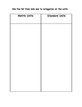 Metric and Standard Unit Abbreviation Sort
