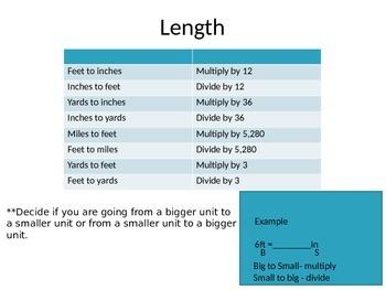 Metric conversion anchors common core