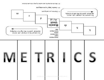 MetricConversionFoldable