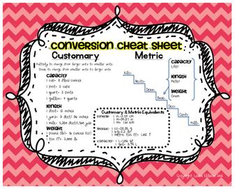 Metric/Customary Conversions Cheat Sheet