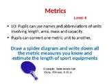 Metrics Measure