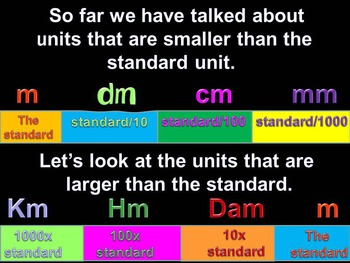 Metrics : Understanding the Metric System
