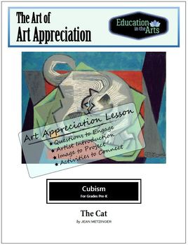 Metzinger The Cat Cubism