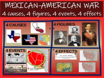 Mexican-American War - 4 causes, 4 figures, 4 events, 4 effects (23-slide PPT)