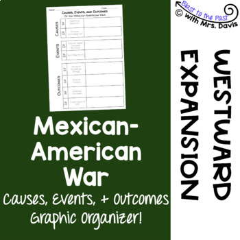 Mexican-American War Causes, Events, and Outcomes