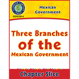 Mexican Government: Three Branches of the Mexican Government Gr. 5-8