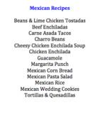Mexican Lab Recipies