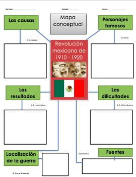 Mexican Revolution Concept Map - La Revolución Mexicana Webquest - Organizer