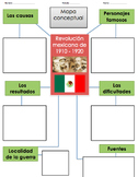 Mexican Revolution Concept Map. Mapa Conceptual La revolución mexicana