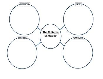 Mexico Culture Web