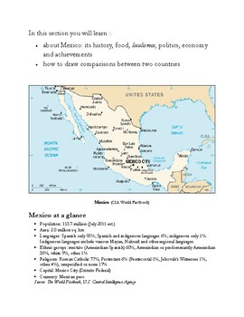 Mexico & Food in Spanish