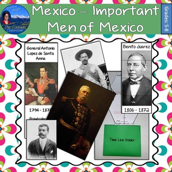 Mexico - Important Men of Mexico