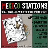 Mexico Stations Activity (Based on 5 Themes of Social Studies)