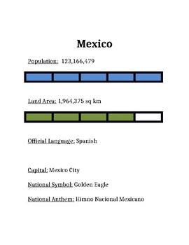 Mexico Student World Fact book